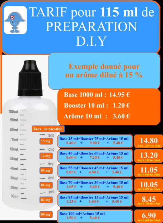 Exemple de tarif pour la préparation DIY